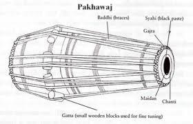 pakhwaj